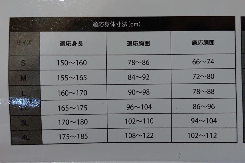 適応身体寸法表